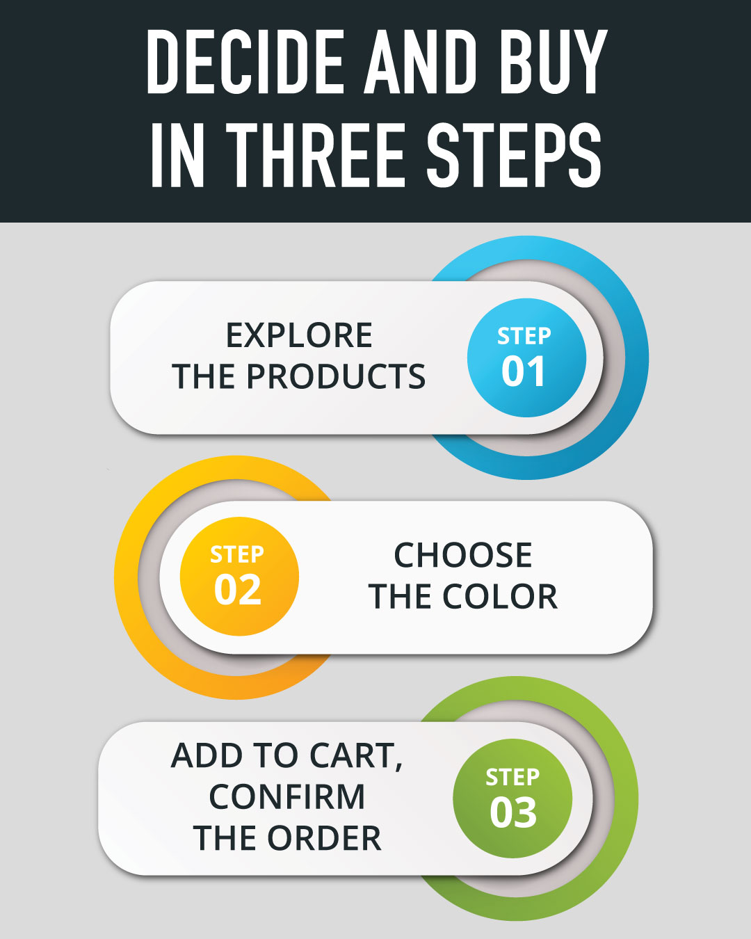 Buy-in-Three-Steps