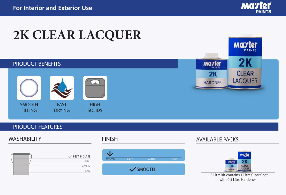 Sep - 2K-Clear-Lacquer