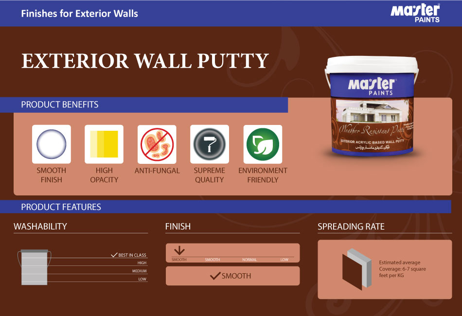 Sep - Exterior-Wall-Putty