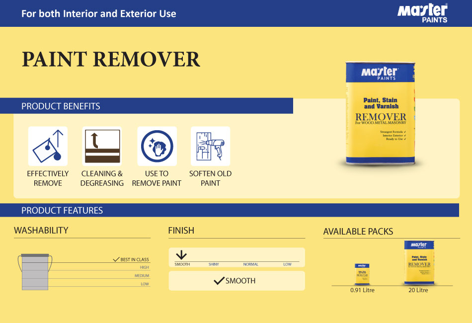Sep - PAINT-REMOVER