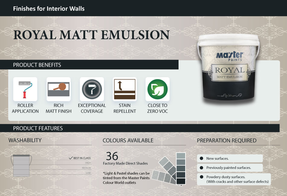 Sep - Royal Matt Emulsion
