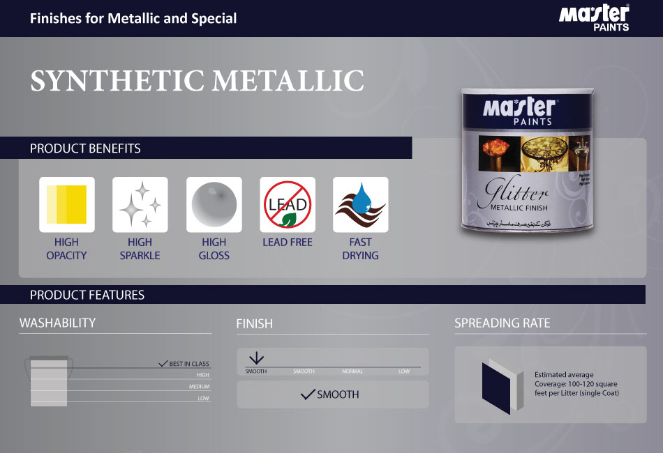 Sep - Synthetic Metallic